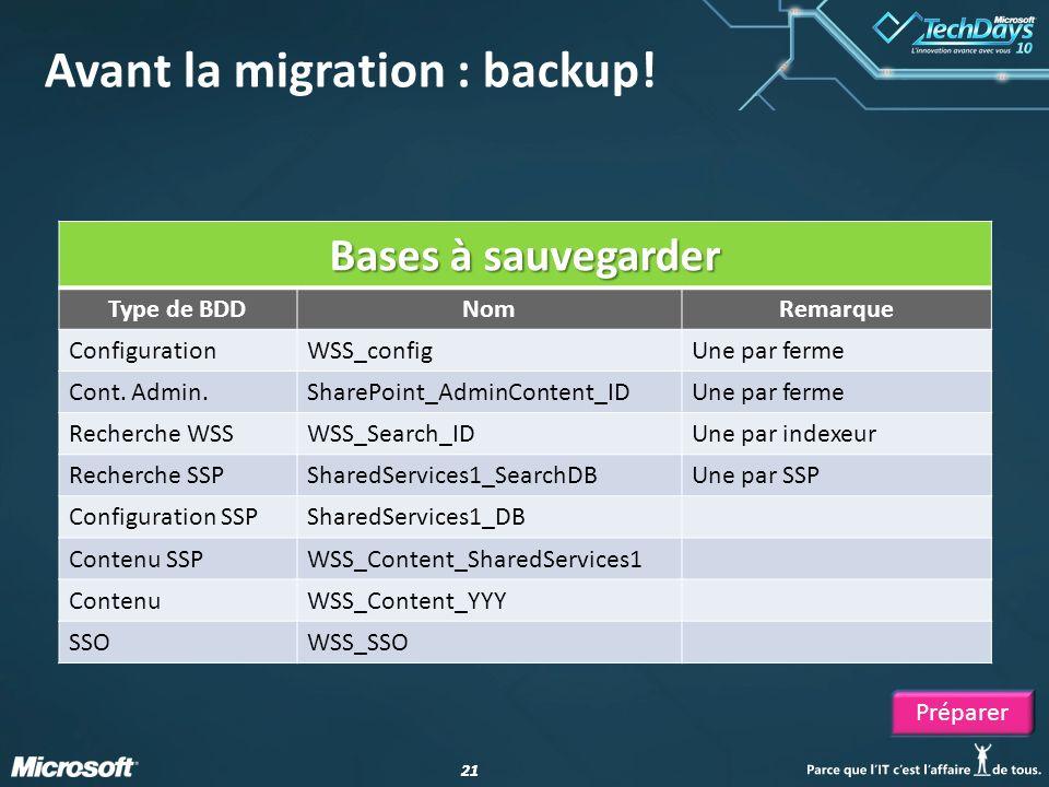 Avant la migration : backup!