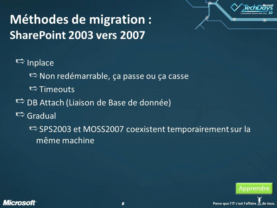 Méthodes de migration : SharePoint 2003 vers 2007
