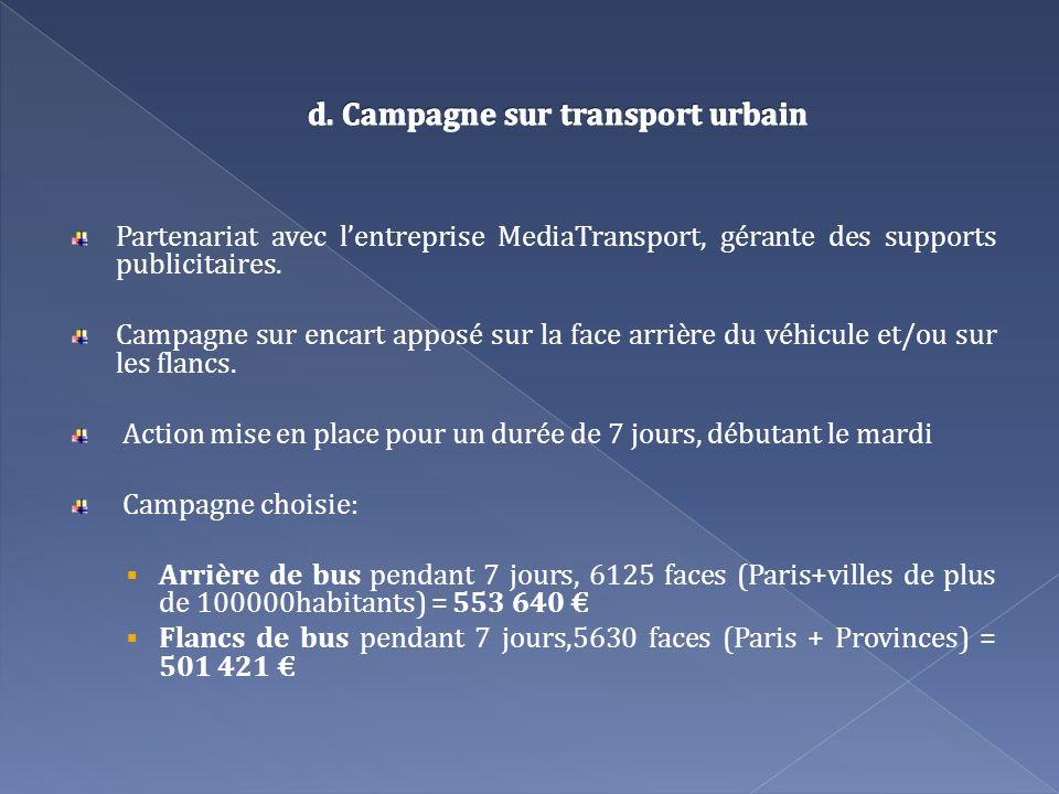 d. Campagne sur transport urbain