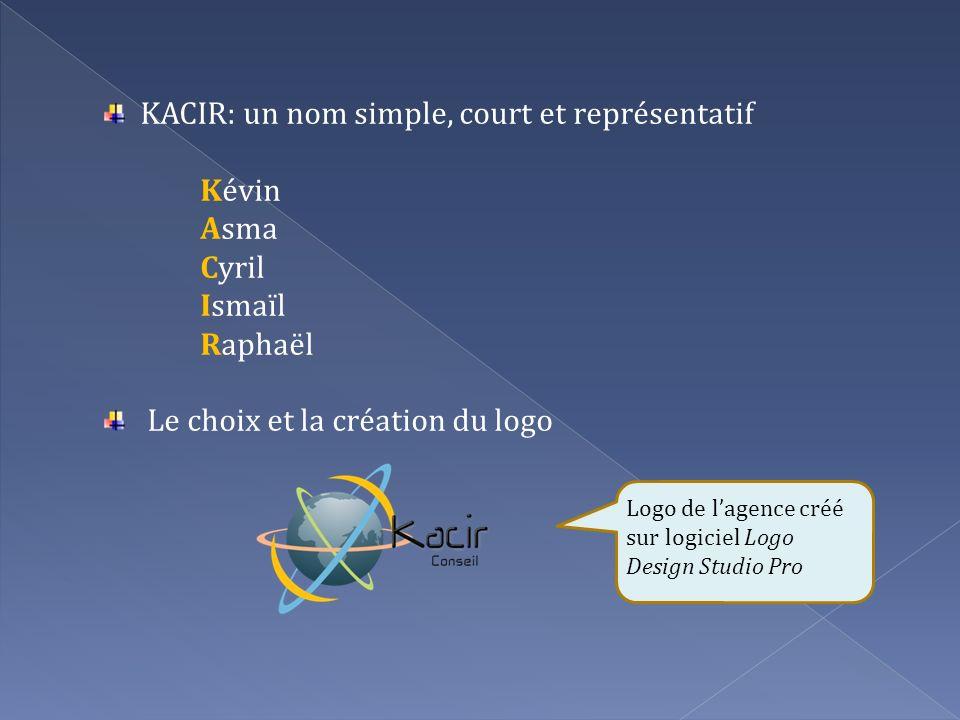 KACIR: un nom simple, court et représentatif Kévin Asma Cyril Ismaïl