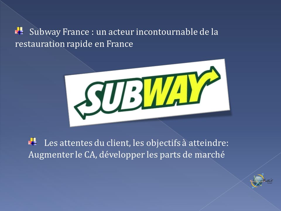 Subway France : un acteur incontournable de la restauration rapide en France