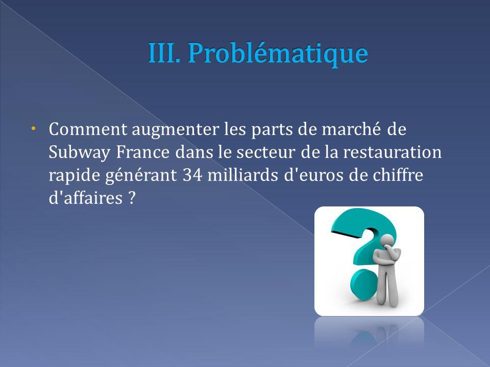 III. Problématique