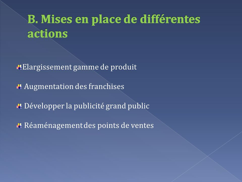 B. Mises en place de différentes actions