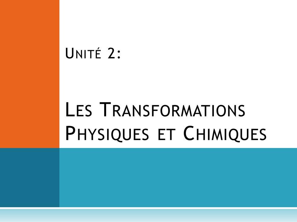 Unité 2: Les Transformations Physiques et Chimiques