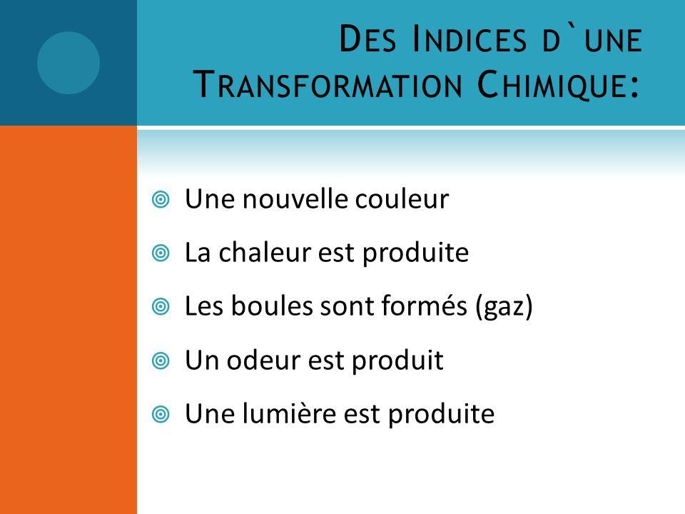 Des Indices d`une Transformation Chimique: