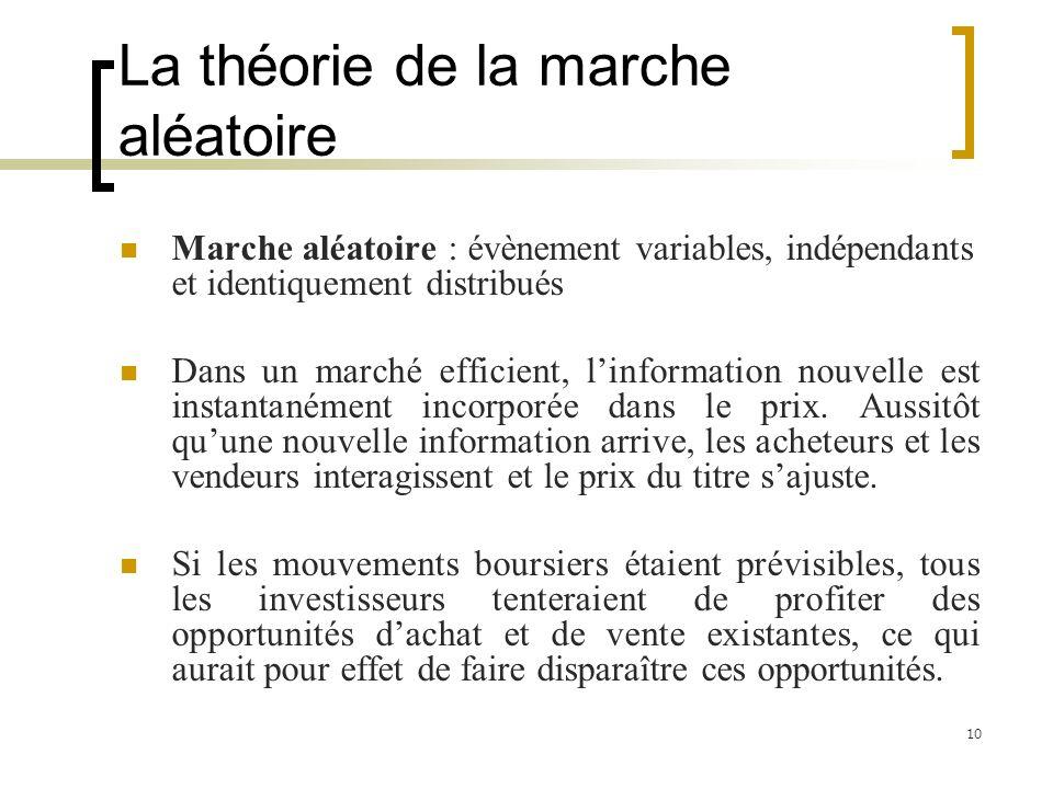 La théorie de la marche aléatoire