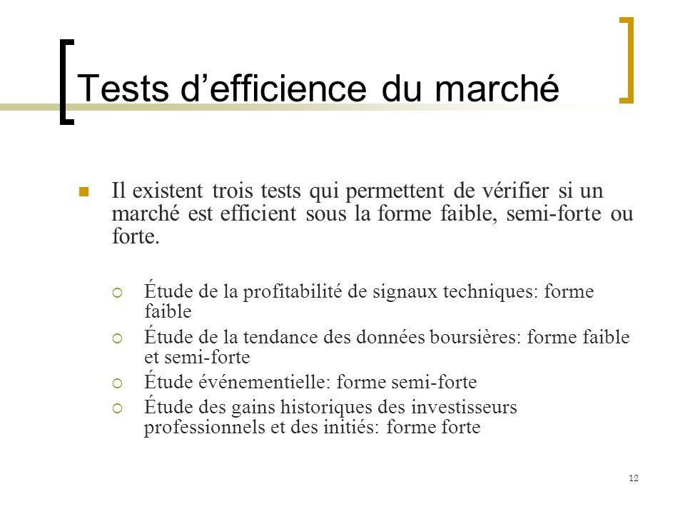 Tests d'efficience du marché