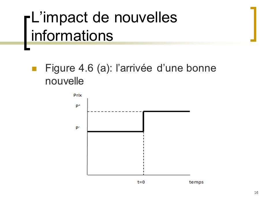 L'impact de nouvelles informations