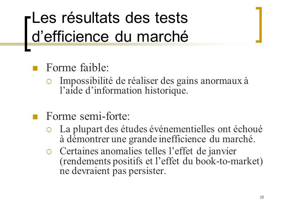 Les résultats des tests d'efficience du marché