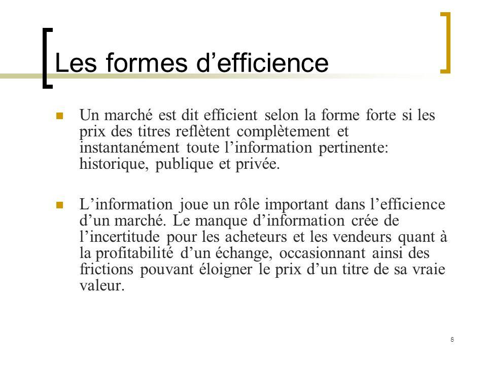 Les formes d'efficience