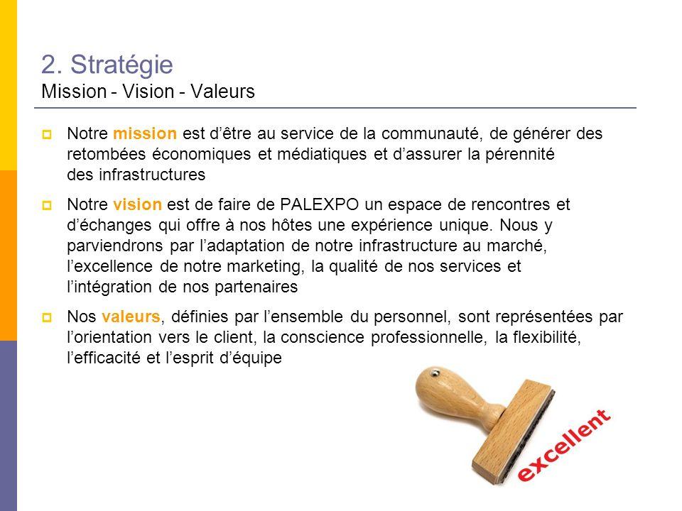 2. Stratégie Mission - Vision - Valeurs