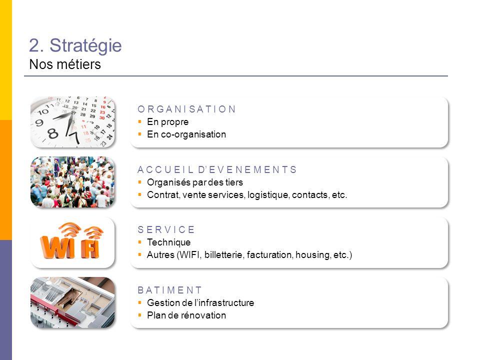 2. Stratégie Nos métiers O R G A N I S A T I O N En propre