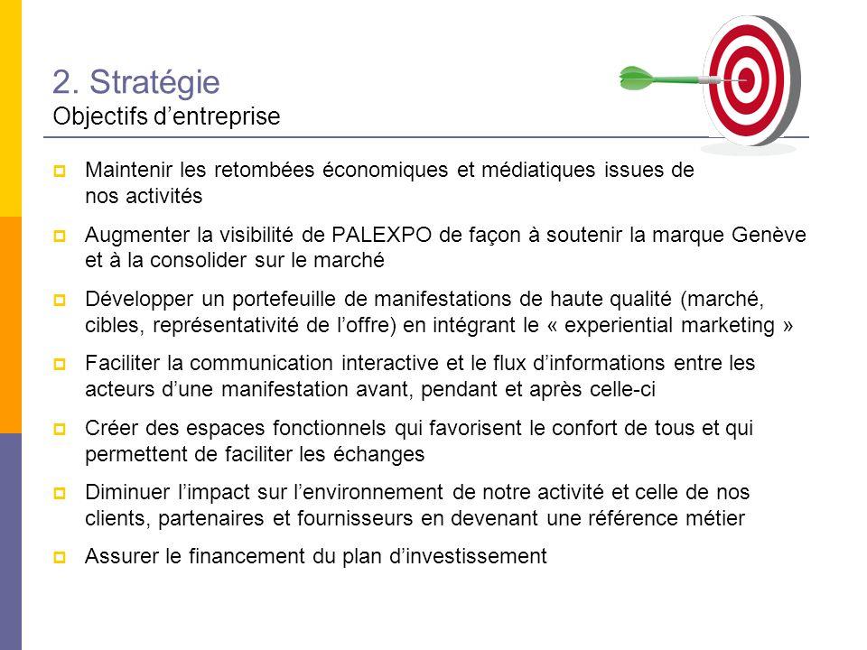 2. Stratégie Objectifs d'entreprise