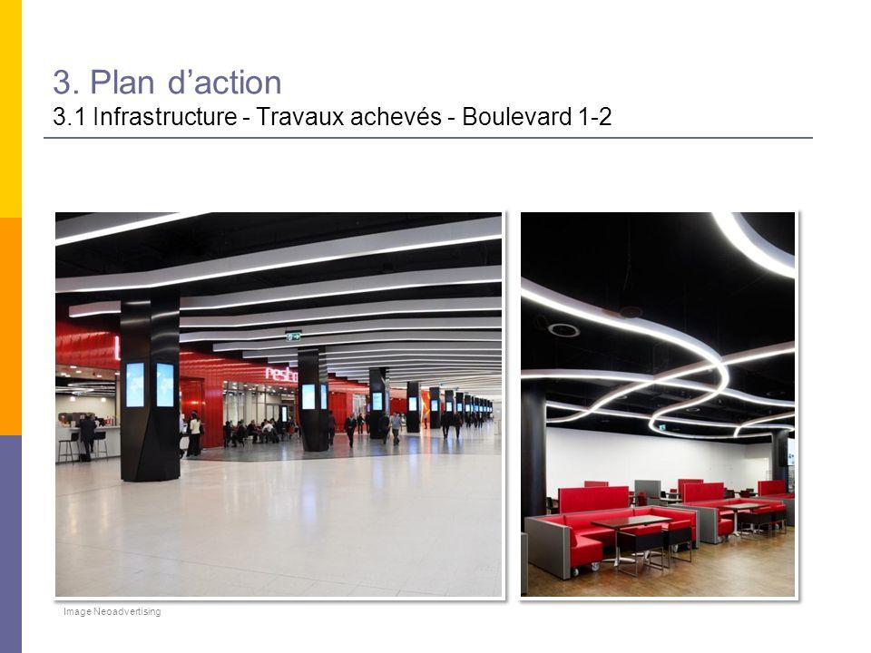 3. Plan d'action 3.1 Infrastructure - Travaux achevés - Boulevard 1-2