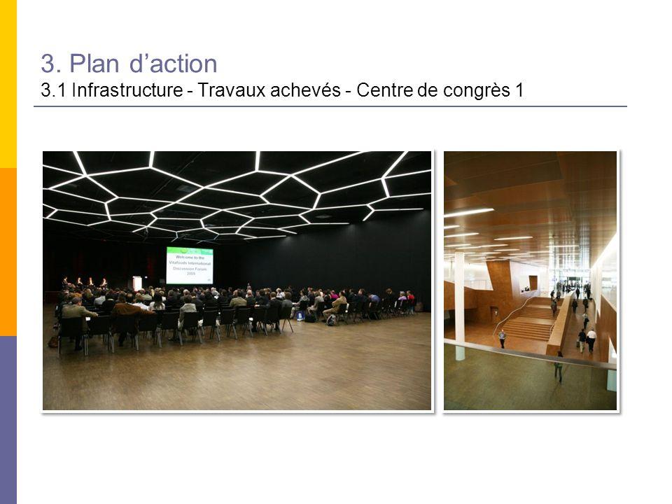 3. Plan d'action 3.1 Infrastructure - Travaux achevés - Centre de congrès 1