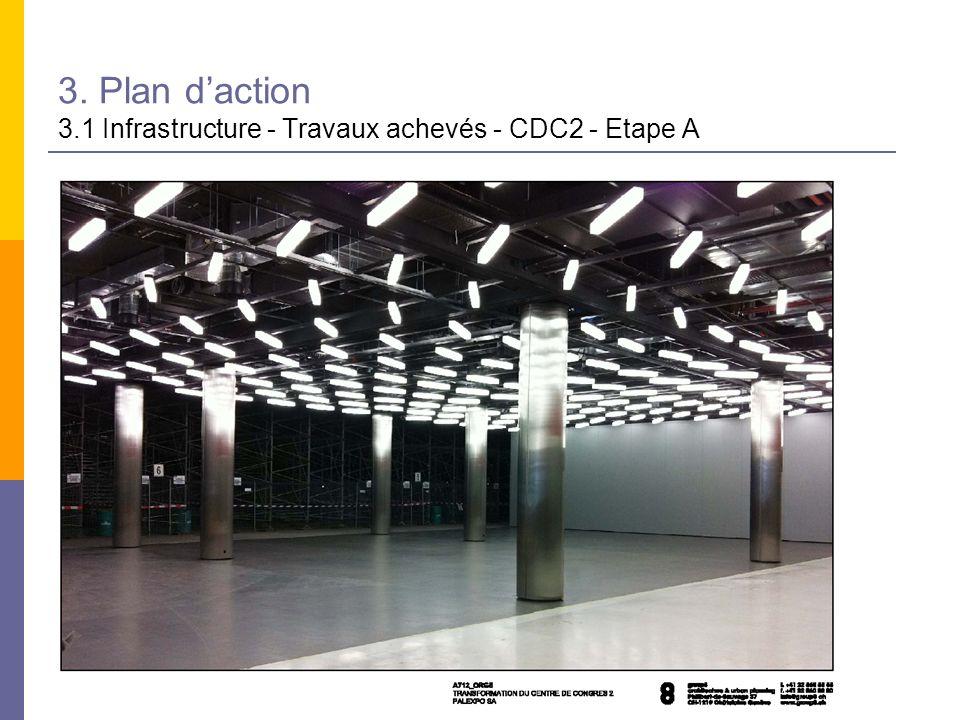 3. Plan d'action 3.1 Infrastructure - Travaux achevés - CDC2 - Etape A