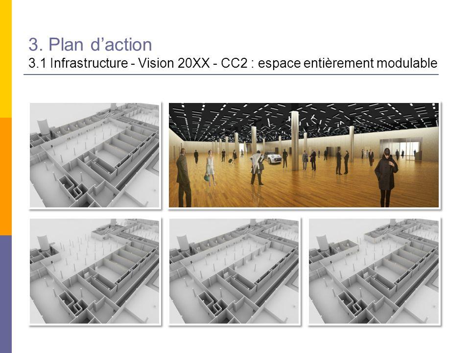 3. Plan d'action 3.1 Infrastructure - Vision 20XX - CC2 : espace entièrement modulable