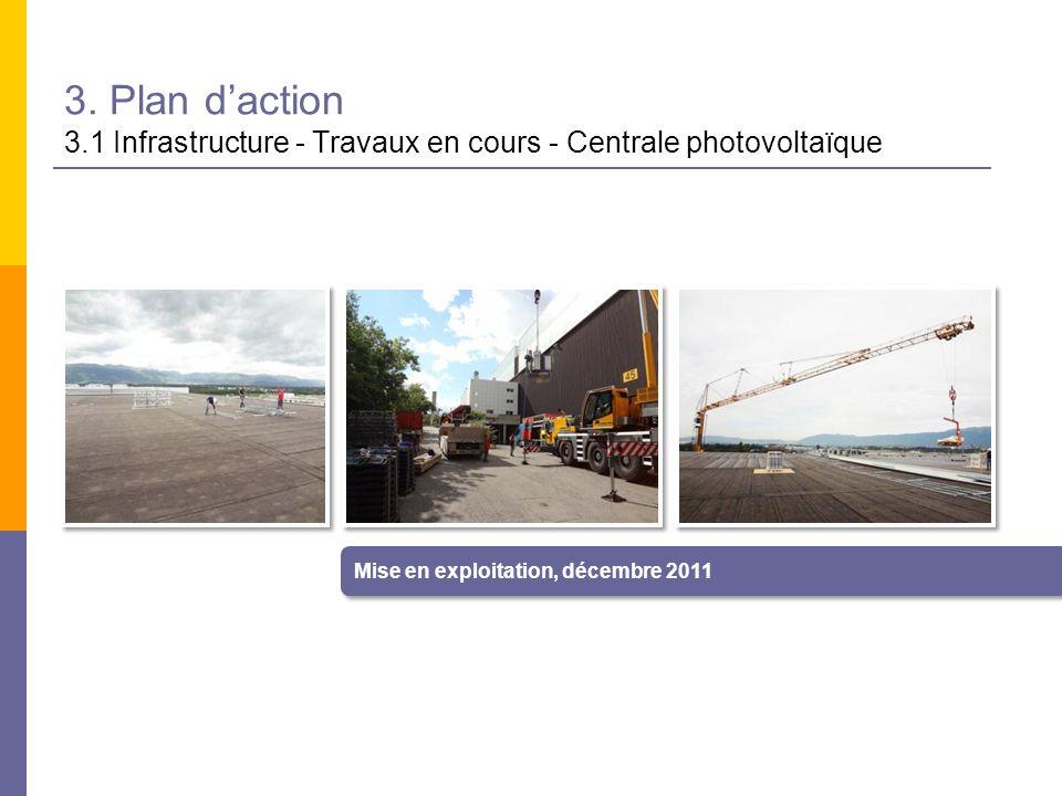 3. Plan d'action 3.1 Infrastructure - Travaux en cours - Centrale photovoltaïque