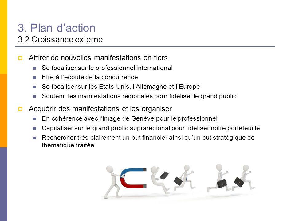 3. Plan d'action 3.2 Croissance externe