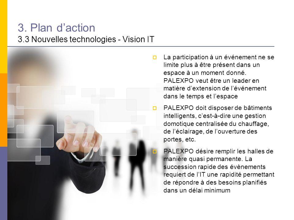 3. Plan d'action 3.3 Nouvelles technologies - Vision IT