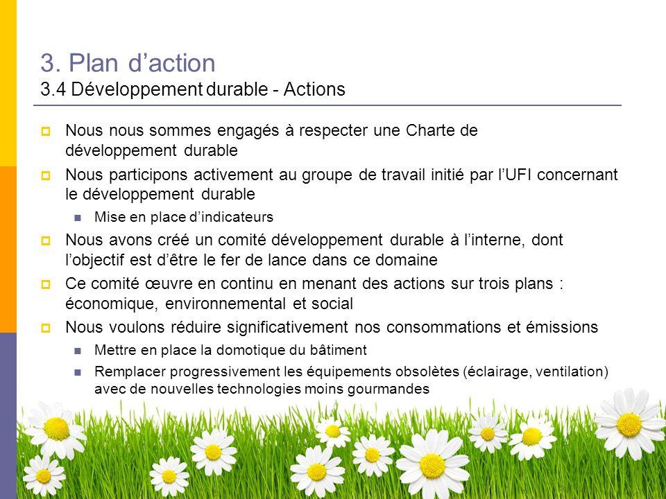 3. Plan d'action 3.4 Développement durable - Actions