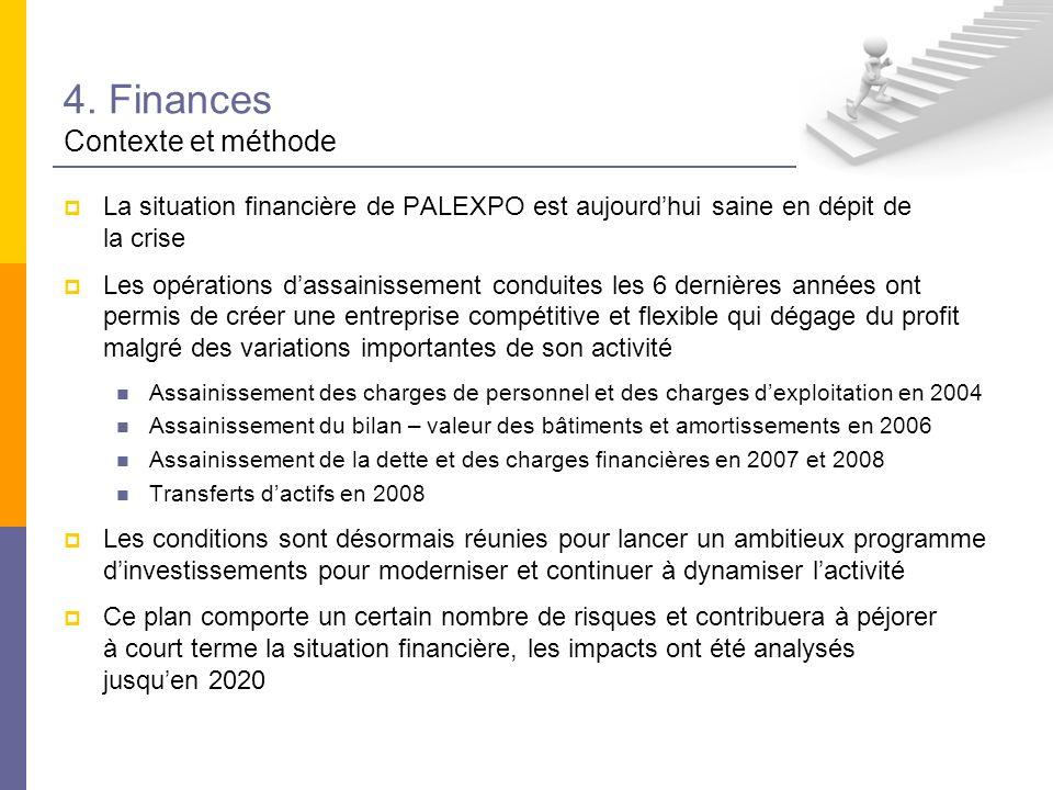 4. Finances Contexte et méthode