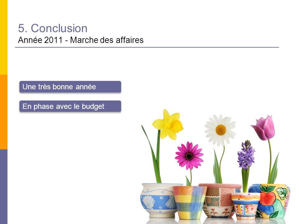 5. Conclusion Année 2011 - Marche des affaires