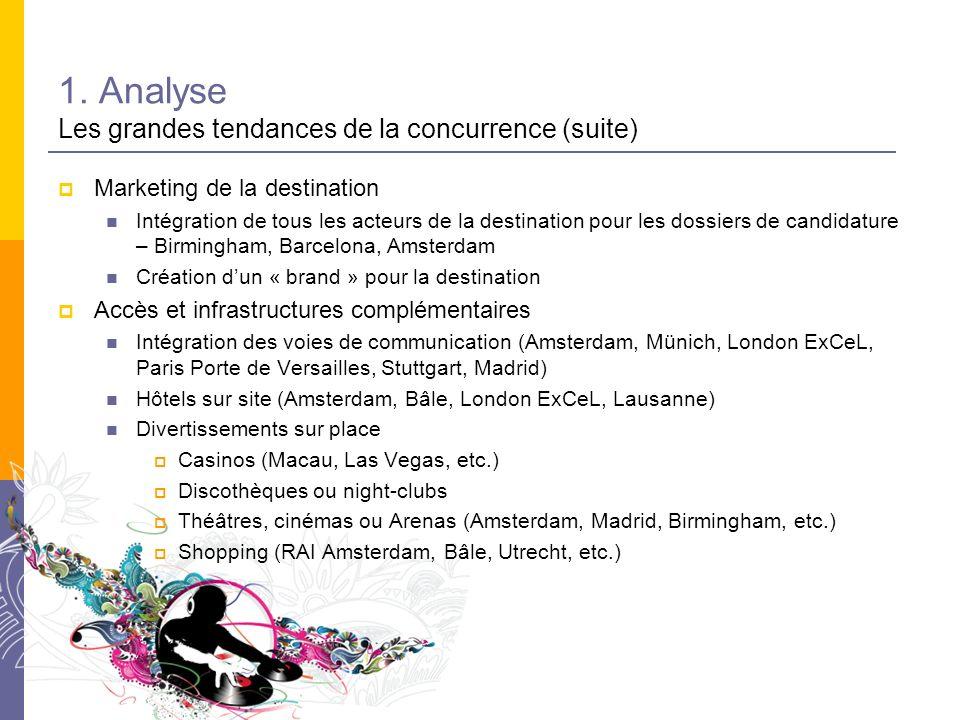 1. Analyse Les grandes tendances de la concurrence (suite)