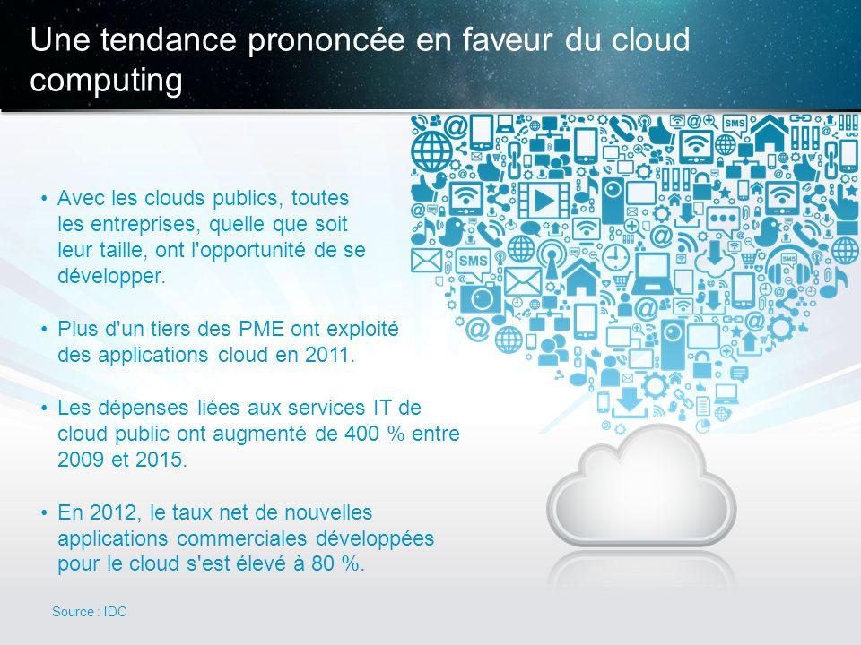 Une tendance prononcée en faveur du cloud computing