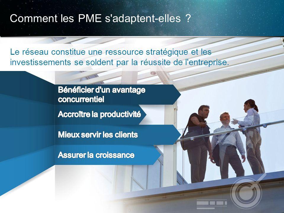 Comment les PME s adaptent-elles