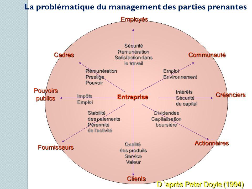 La problématique du management des parties prenantes