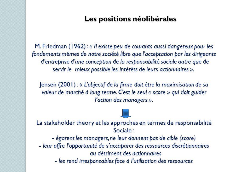 Les positions néolibérales