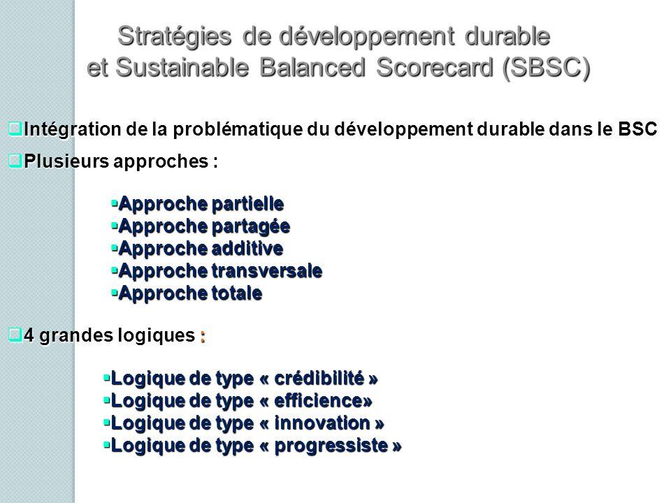 Stratégies de développement durable