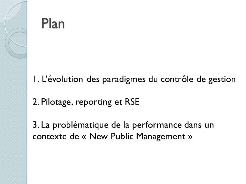 Plan L'évolution des paradigmes du contrôle de gestion
