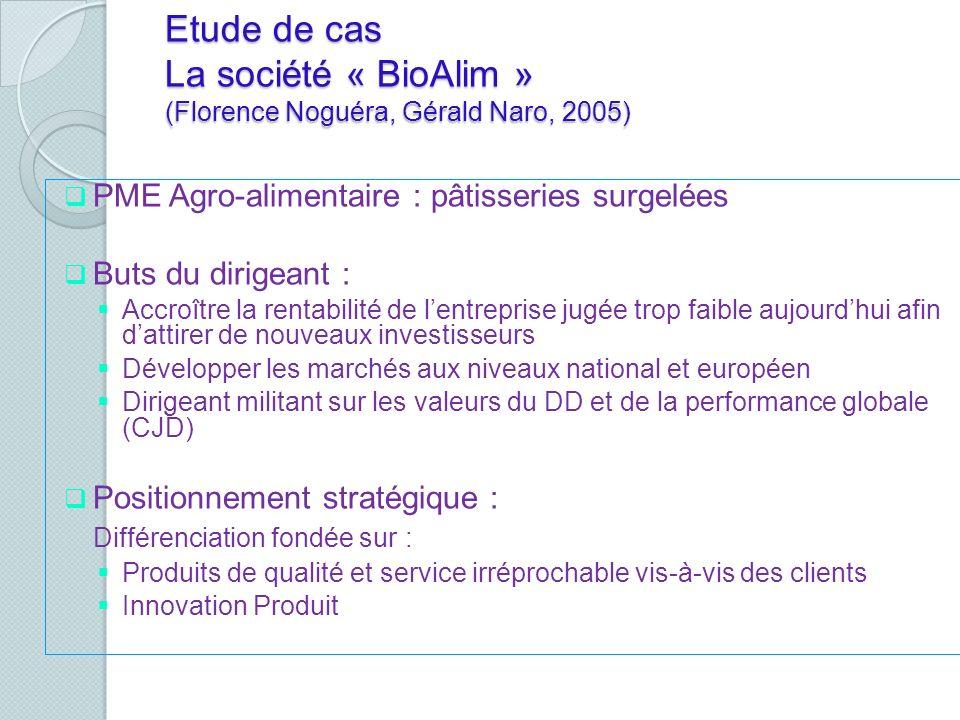 Etude de cas La société « BioAlim » (Florence Noguéra, Gérald Naro, 2005)