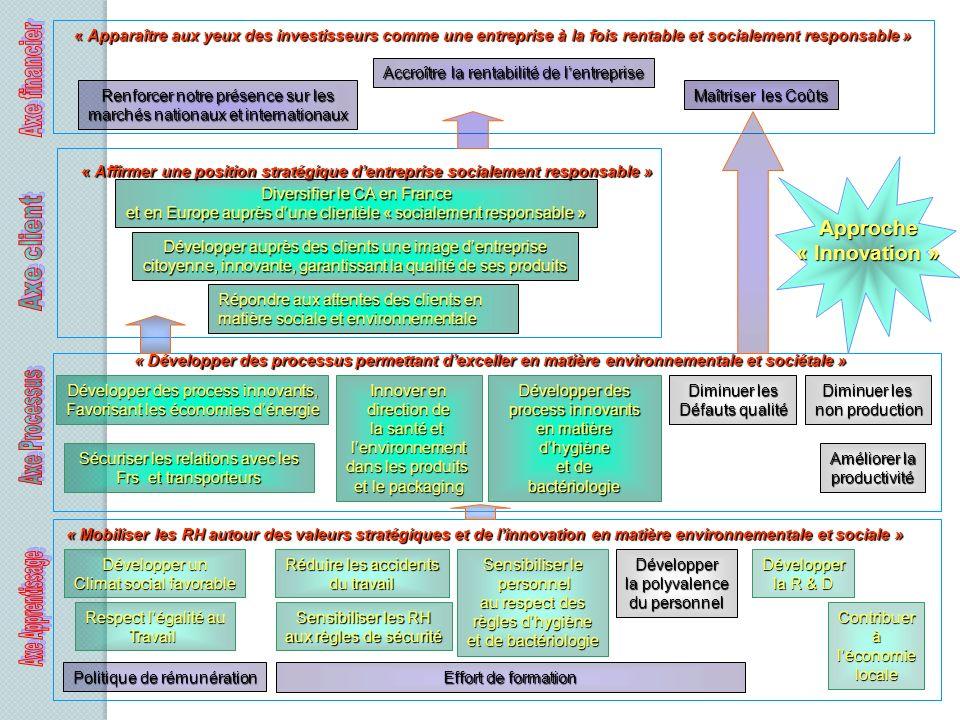 contr u00f4le de gestion et management responsable