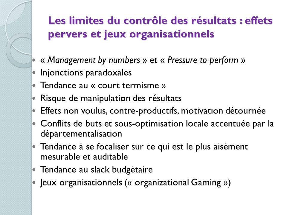 Les limites du contrôle des résultats : effets pervers et jeux organisationnels