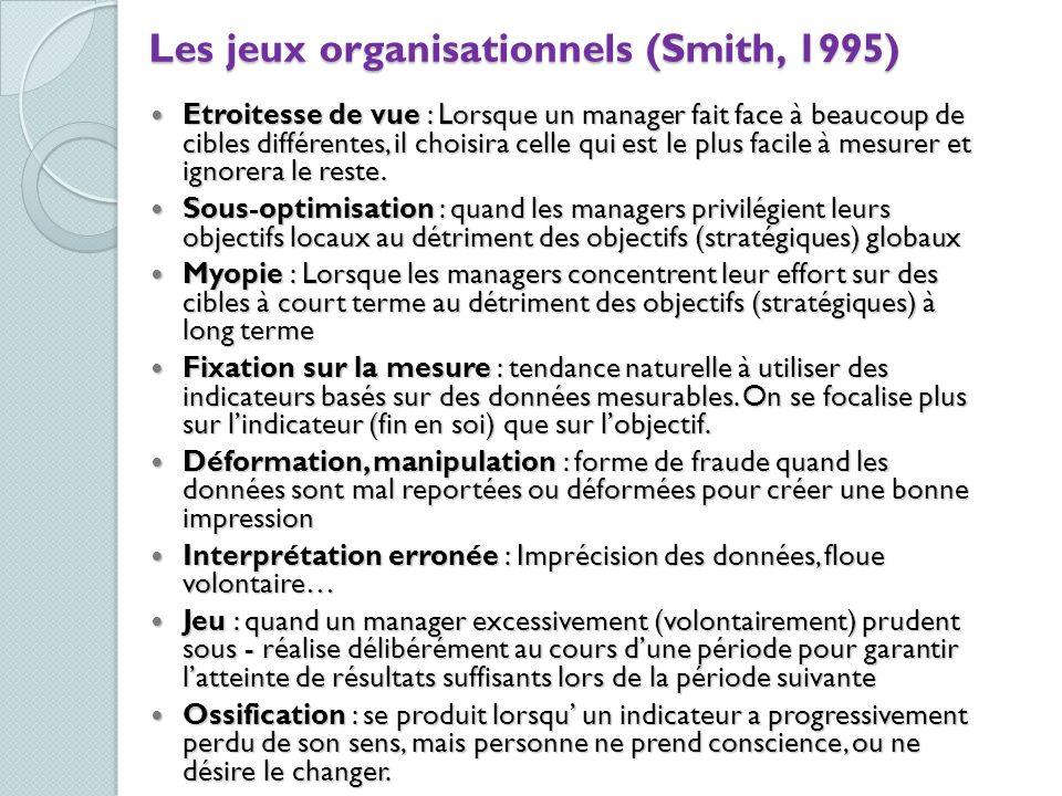 Les jeux organisationnels (Smith, 1995)