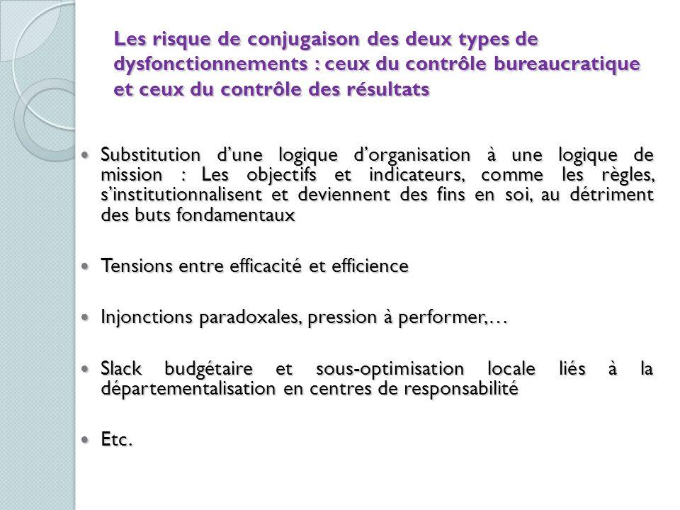 Les risque de conjugaison des deux types de dysfonctionnements : ceux du contrôle bureaucratique et ceux du contrôle des résultats