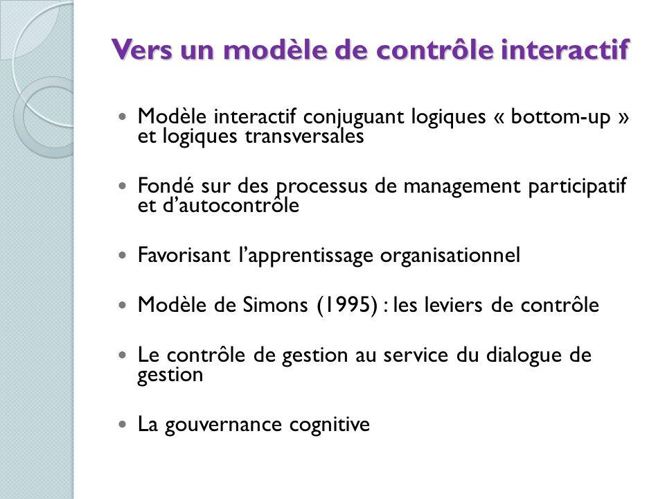 Vers un modèle de contrôle interactif
