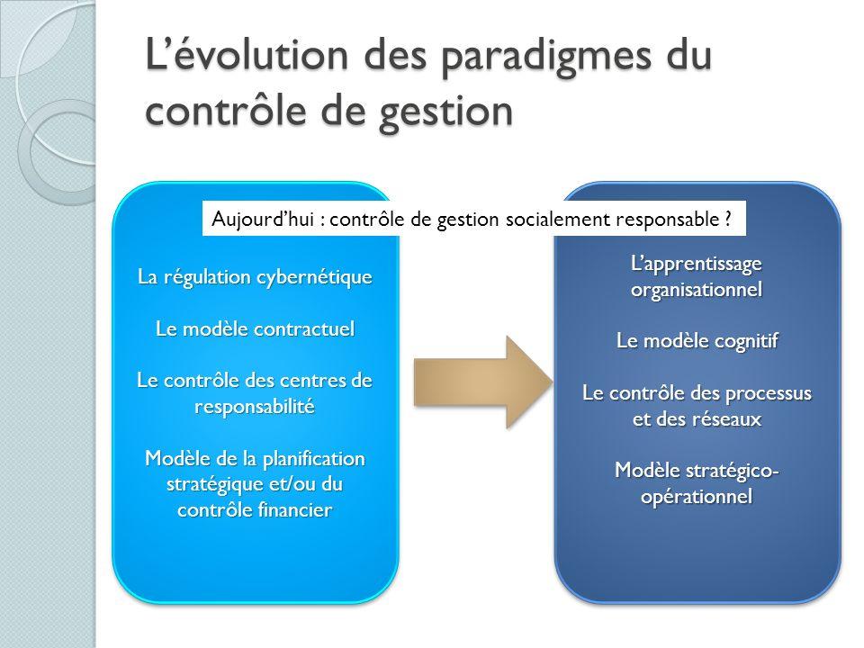 L'évolution des paradigmes du contrôle de gestion