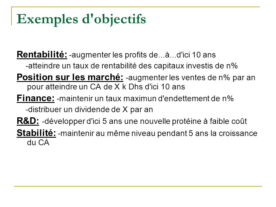 Exemples d objectifs Rentabilité: -augmenter les profits de...à...d ici 10 ans. -atteindre un taux de rentabilité des capitaux investis de n%