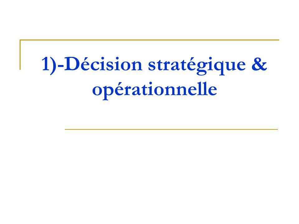 1)-Décision stratégique & opérationnelle