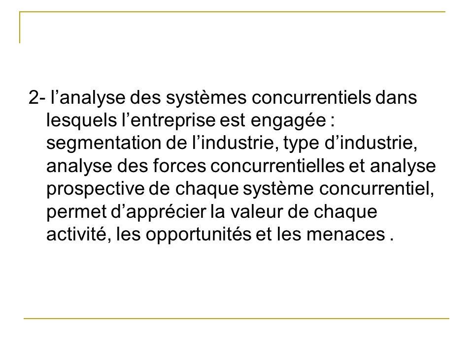 2- l'analyse des systèmes concurrentiels dans lesquels l'entreprise est engagée : segmentation de l'industrie, type d'industrie, analyse des forces concurrentielles et analyse prospective de chaque système concurrentiel, permet d'apprécier la valeur de chaque activité, les opportunités et les menaces .