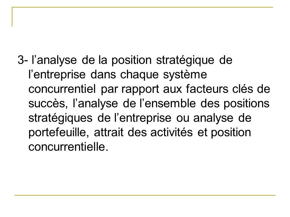 3- l'analyse de la position stratégique de l'entreprise dans chaque système concurrentiel par rapport aux facteurs clés de succès, l'analyse de l'ensemble des positions stratégiques de l'entreprise ou analyse de portefeuille, attrait des activités et position concurrentielle.