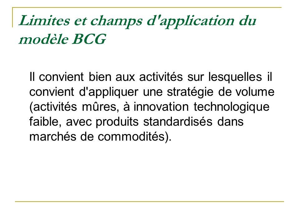 Limites et champs d application du modèle BCG