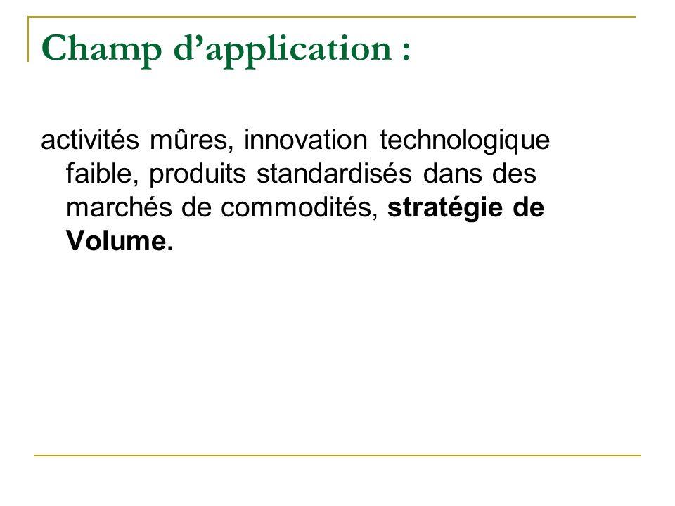 Champ d'application : activités mûres, innovation technologique faible, produits standardisés dans des marchés de commodités, stratégie de Volume.