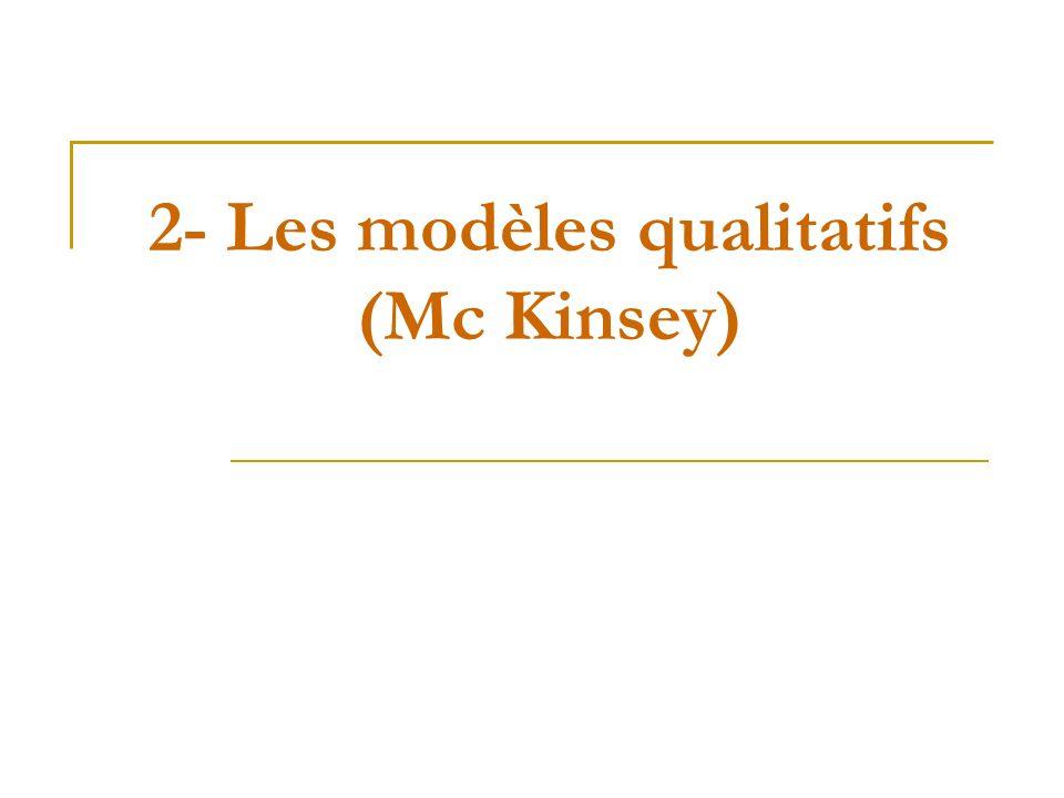 2- Les modèles qualitatifs (Mc Kinsey)