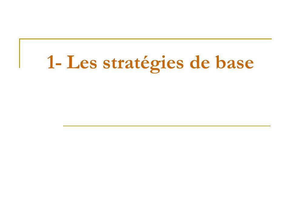1- Les stratégies de base