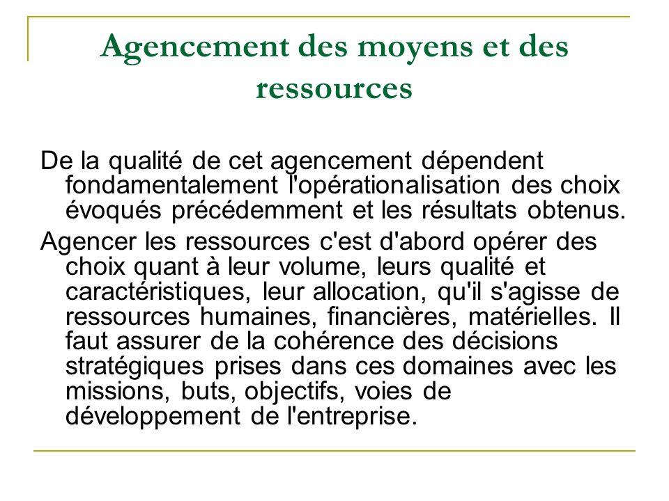 Agencement des moyens et des ressources